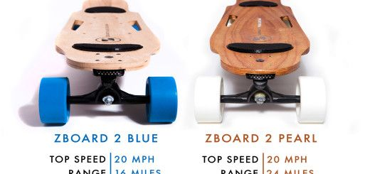 ZBoard 2: The Ultimate Skating Experience