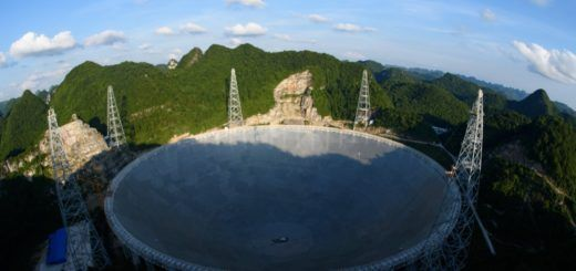 World's Bigest Radio Telescope: Five-hundred-meter Aperture Spherical Telescope (FAST) in China